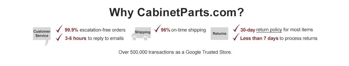 Why CabinetParts.com