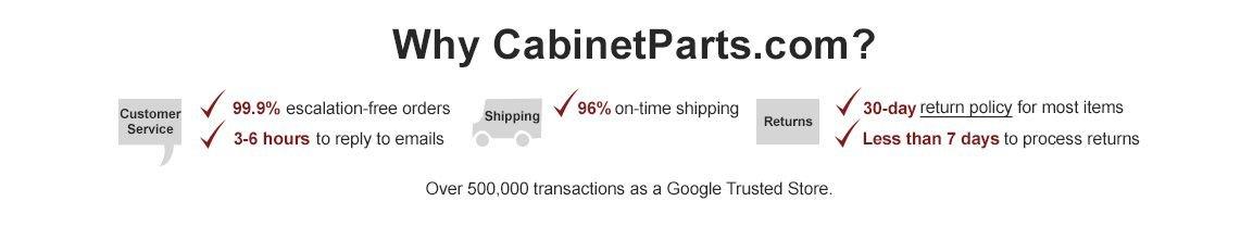 Why CabinetParts.com