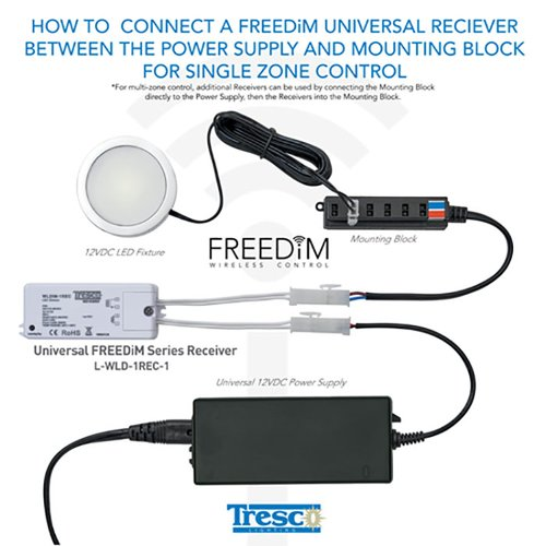 Tresco International Tresco FREEDiM Universal Receiver L-WLD-1REC-1